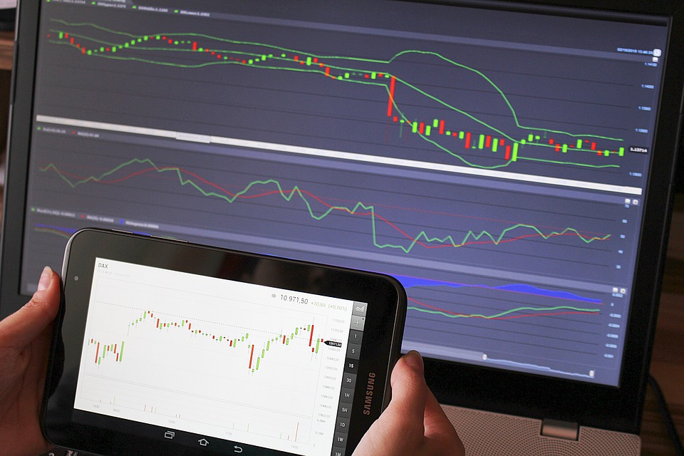 Learn Trading Psychology