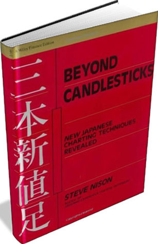 Beyond-Candlesticks-2